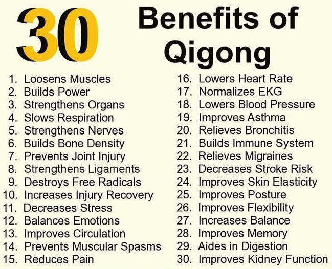 Qigong For Health & Power - Breathing
